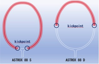 astrox88S