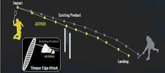 astroxsteepattack